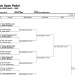 Dutch Padel Open